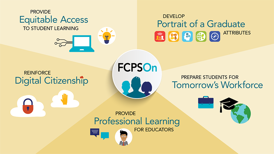 FCPSOn key messages graphic